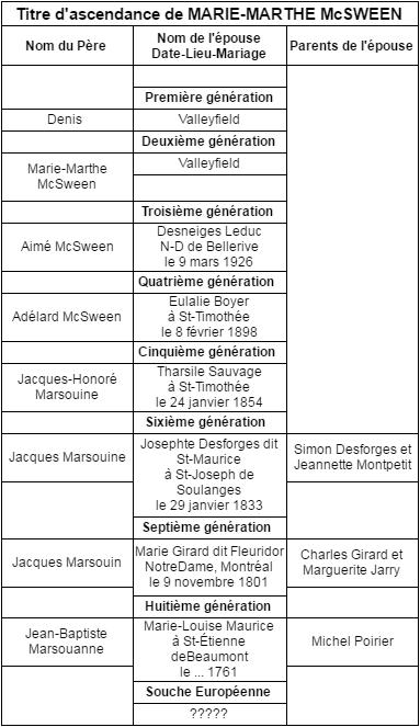 Arbre-Généalogique-4